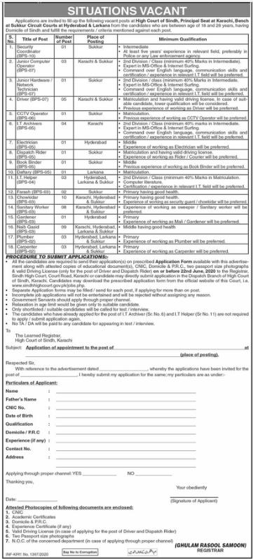 District & Session Court Sheikhupura Jobs 2020