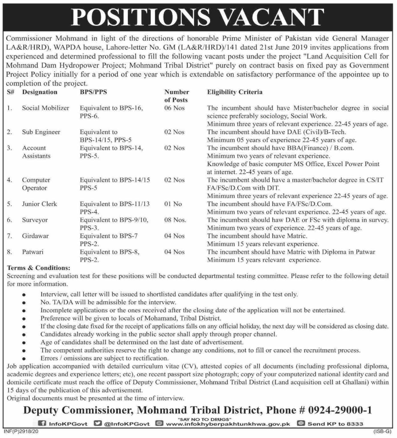Land Acquisition Cell Mohmand Dam Hydropower Project Jobs 2020