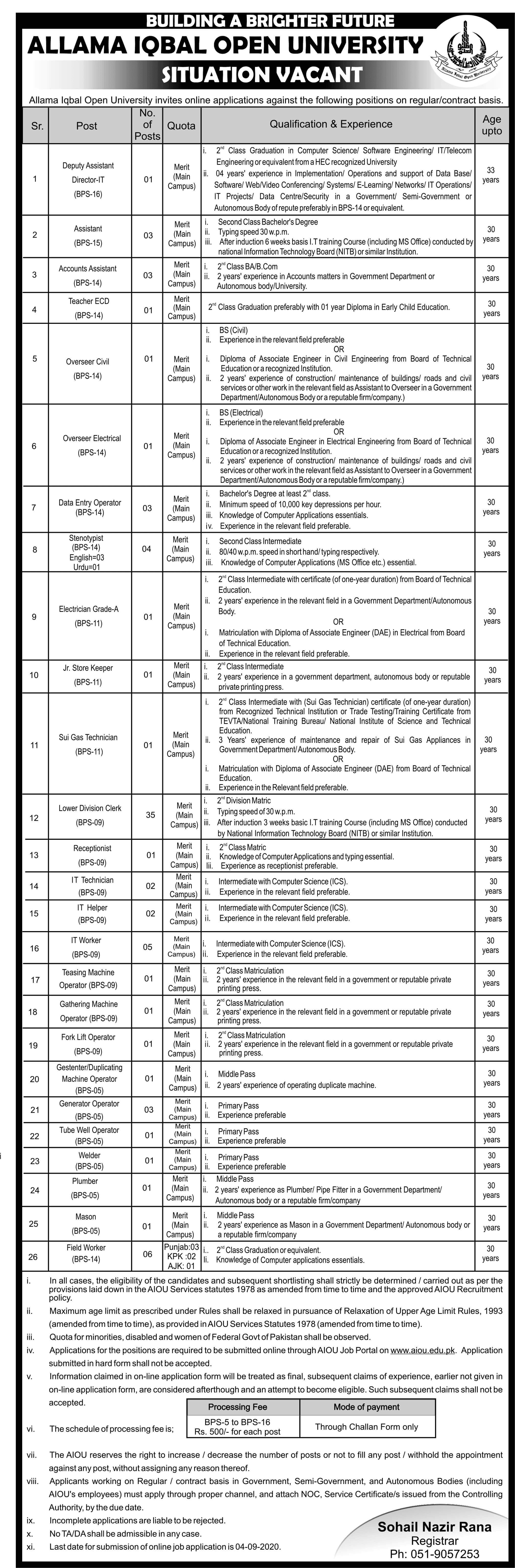 AIOU Jobs August 2020