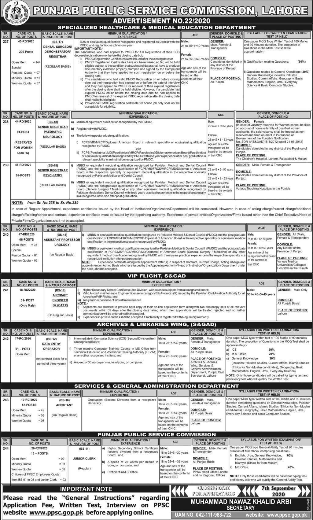 PPSC Jobs 2020 | Advertisement No 22/2020