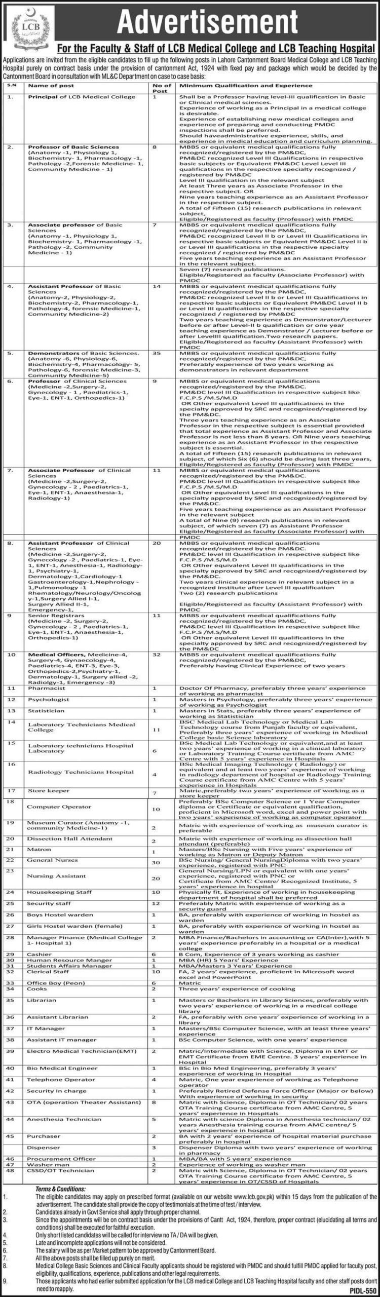 Lahore Cantonment Board LCB Jobs 2020 | LCB Medical College Jobs