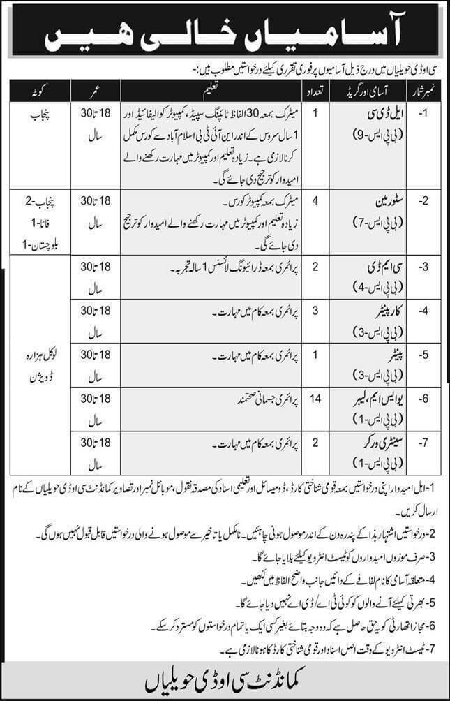 Pakistan Army Central Ordnance Depot COD Havelian Jobs 2020