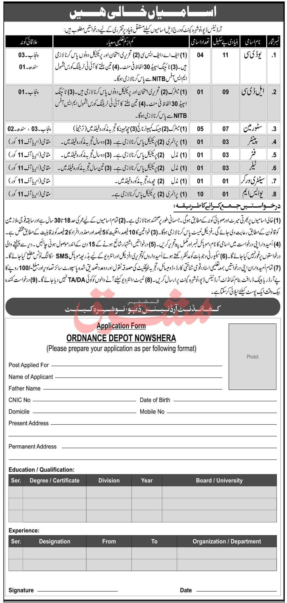 Pakistan Army Central Ordnance Depot COD Nowshera Cantt Jobs 2020