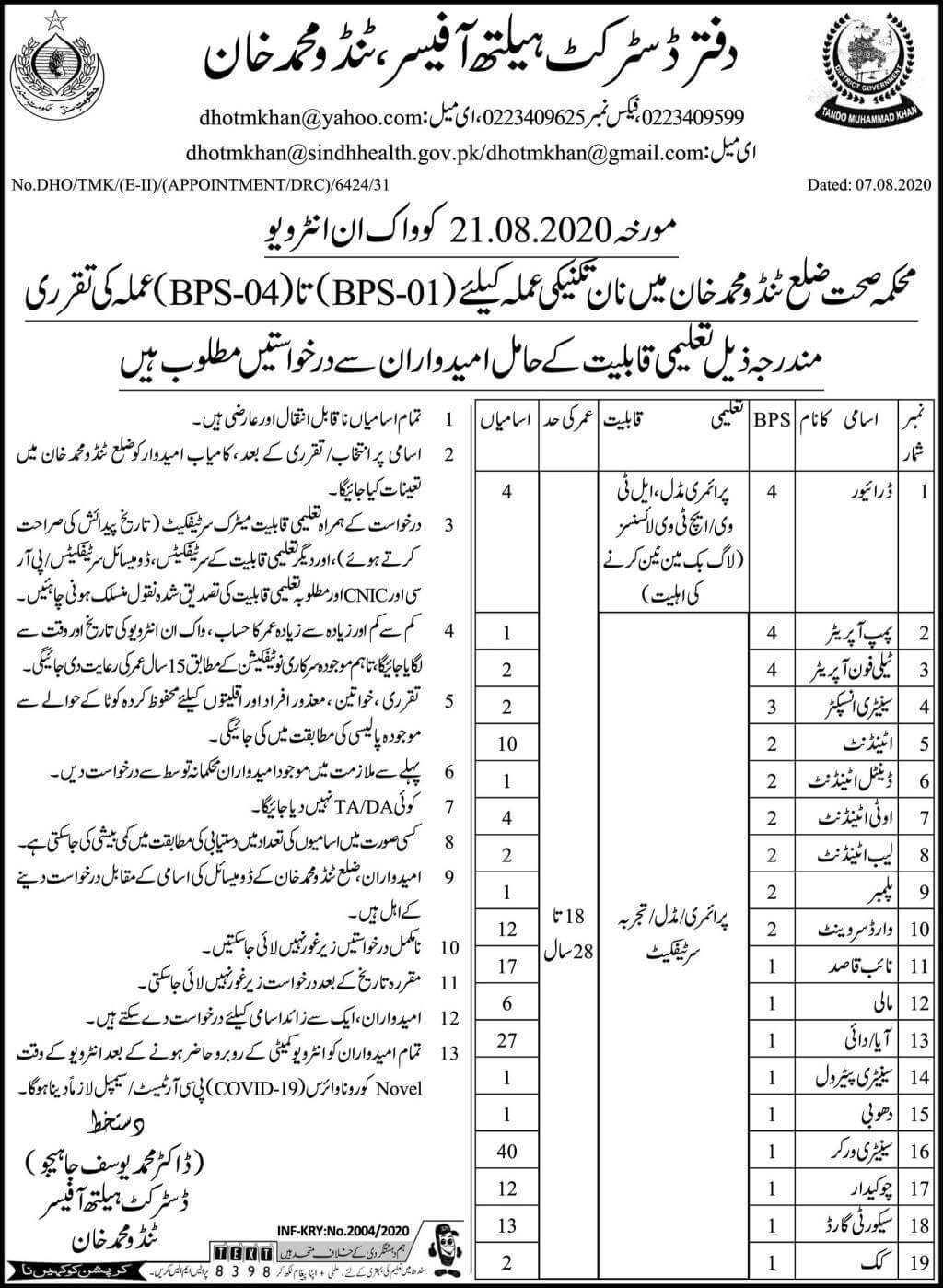 Health Department Jobs Sindh 2020 | Tando Mohammad Khan Jobs 2020