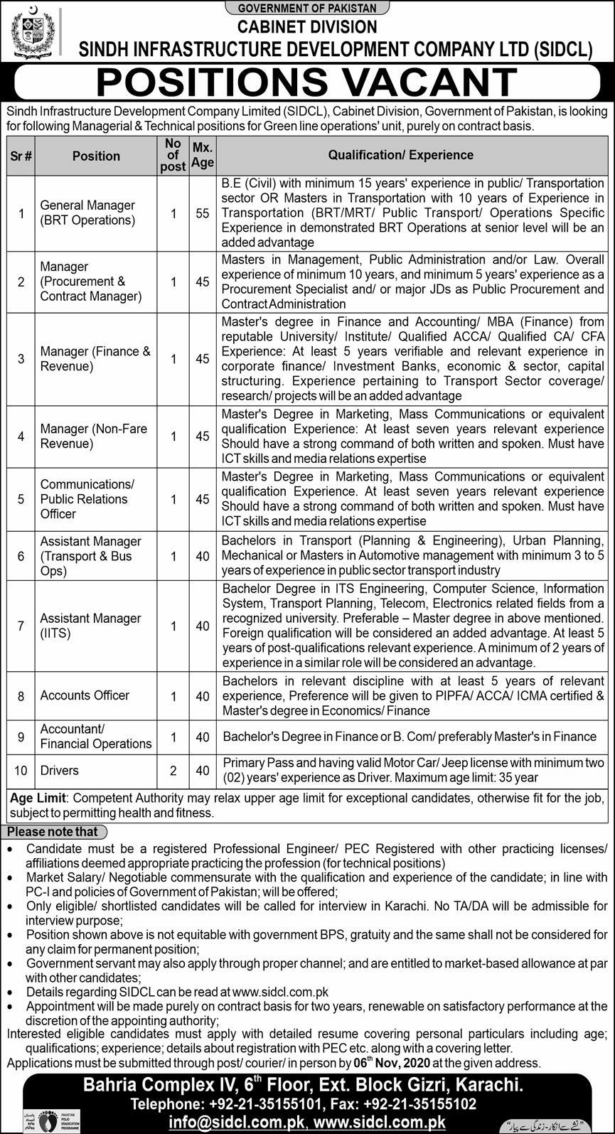 Sindh Infrastructure Development Company Limitd Cabinet Division Jobs October 2020