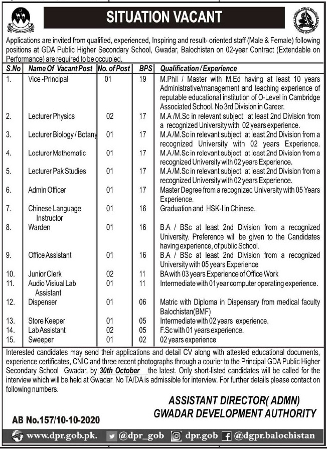 Gwadar Development Authority GDA Jobs October 2020