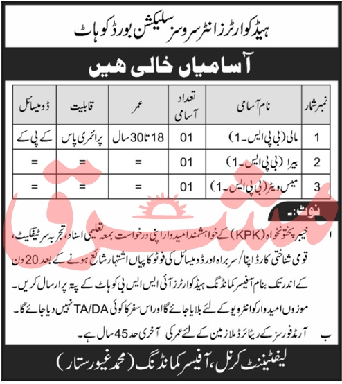 Headquarters Inter Services Selection Board ISSB Jobs October 2020