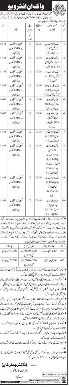 Sindh Health Department Jobs October 2020