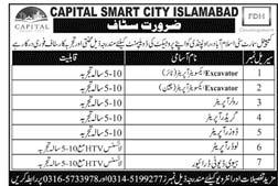 Capital Smart City Jobs 2020