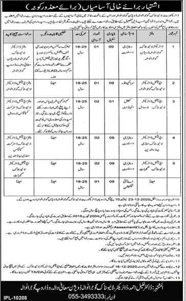Directorate Livestock Gujranwala Jobs 2020