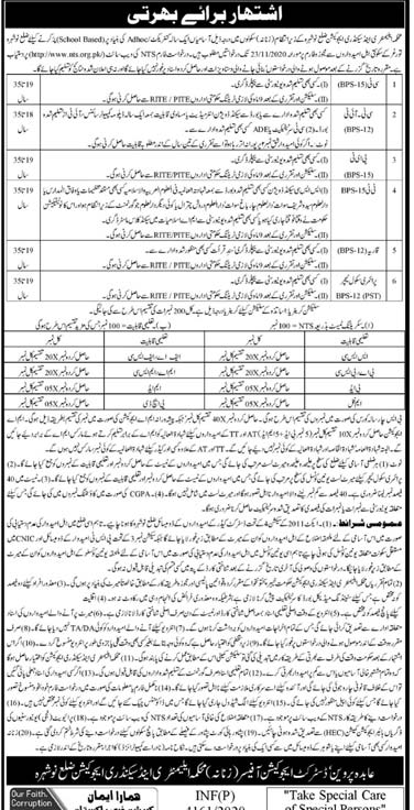 Latest NTS Jobs 2020