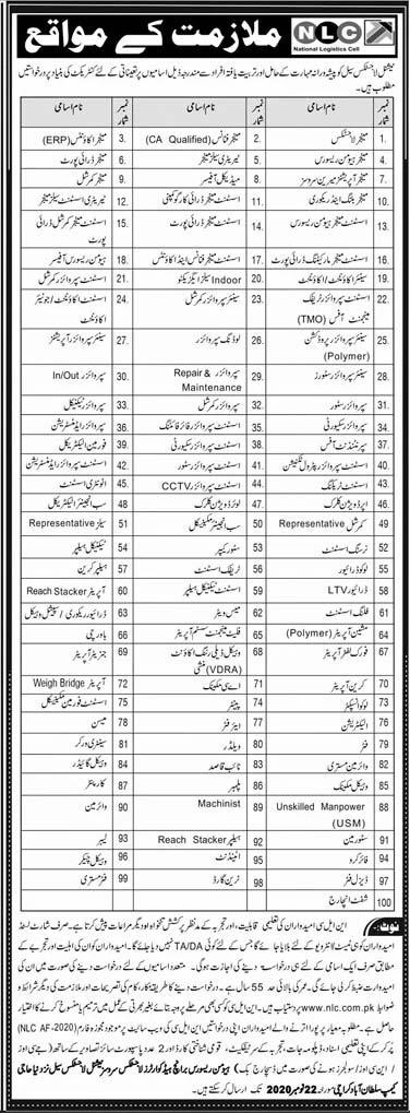 NLC Jobs 2020 Karachi