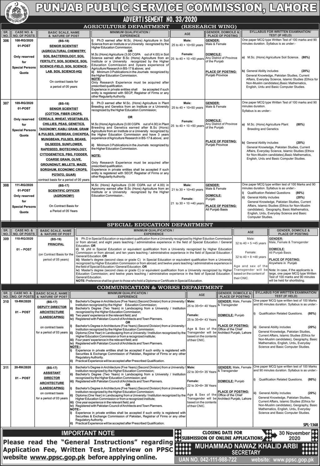 PPSC Jobs Advertisement No. 33/2020