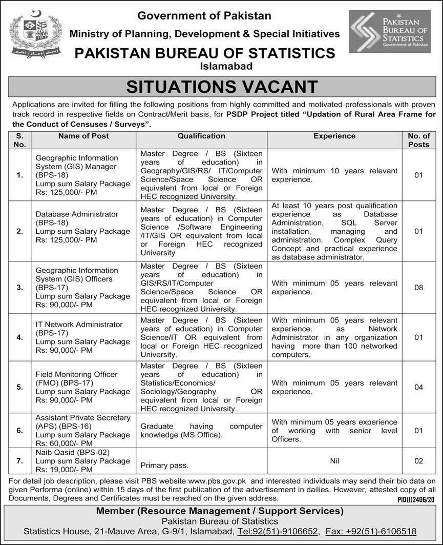 Pakistan Bureau of Statistics PBS Jobs 2020