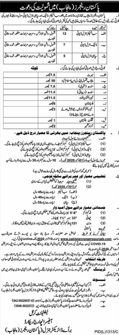 Join Pakistan Rangers Jobs 2020