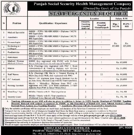 Punjab Social Security Health Management Company Jobs 2020