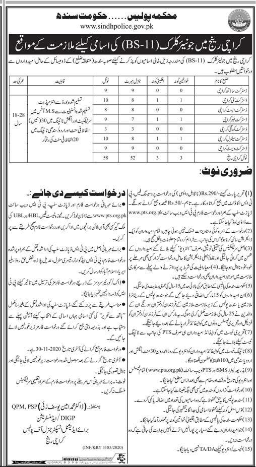 Sindh Police Junior Clerk Jobs 2020