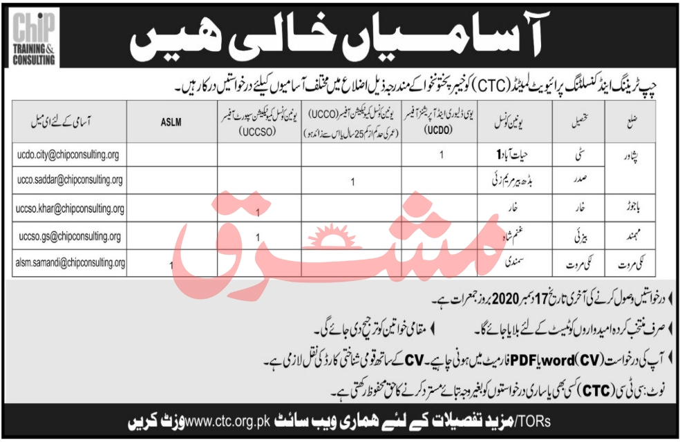 Chip Training And Consulting Private Limited KPK Jobs December 2020