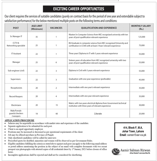 Aamir Salman Rizwan Chartered Accountants Jobs December 2020