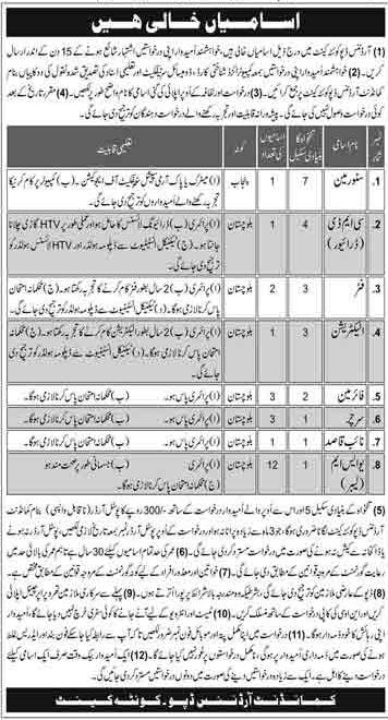 Central Ordnance Depot COD Quetta Jobs 2020
