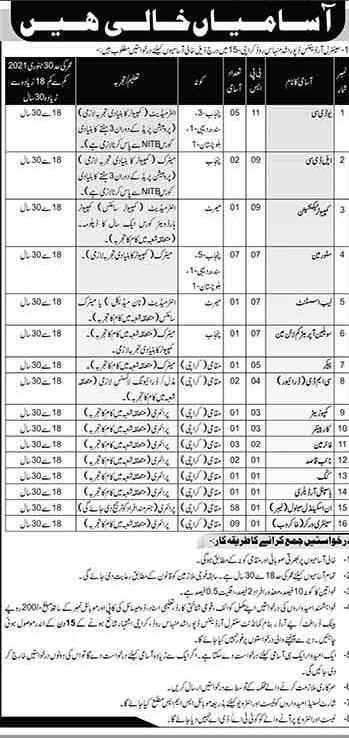 Central Ordnance Depot Karachi Jobs 2020