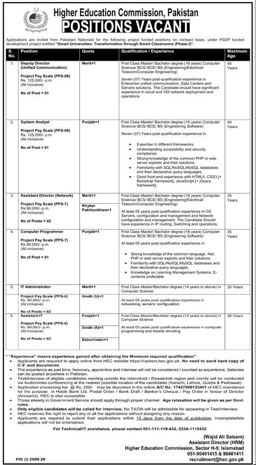 HEC Jobs December 2020