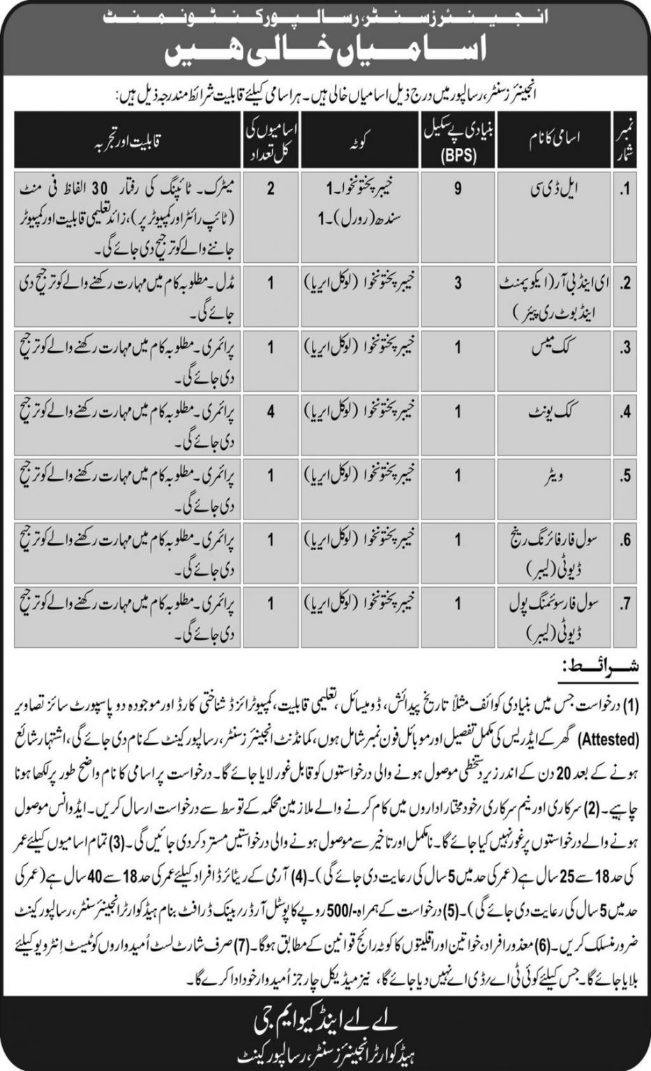 Join Pak Army as Civilian Jobs 2020
