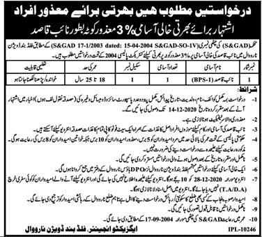 S&GAD Punjab Jobs 2020