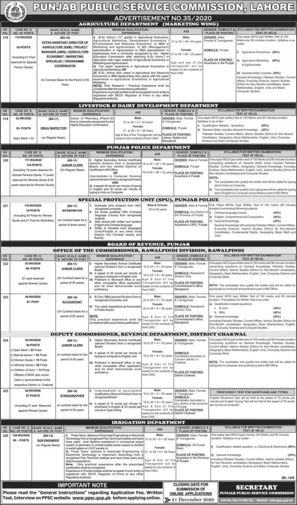 PPSC New Advertisement No 35/2020