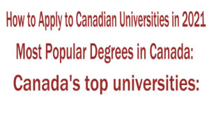 How to Apply to Canadian Universities in 2021