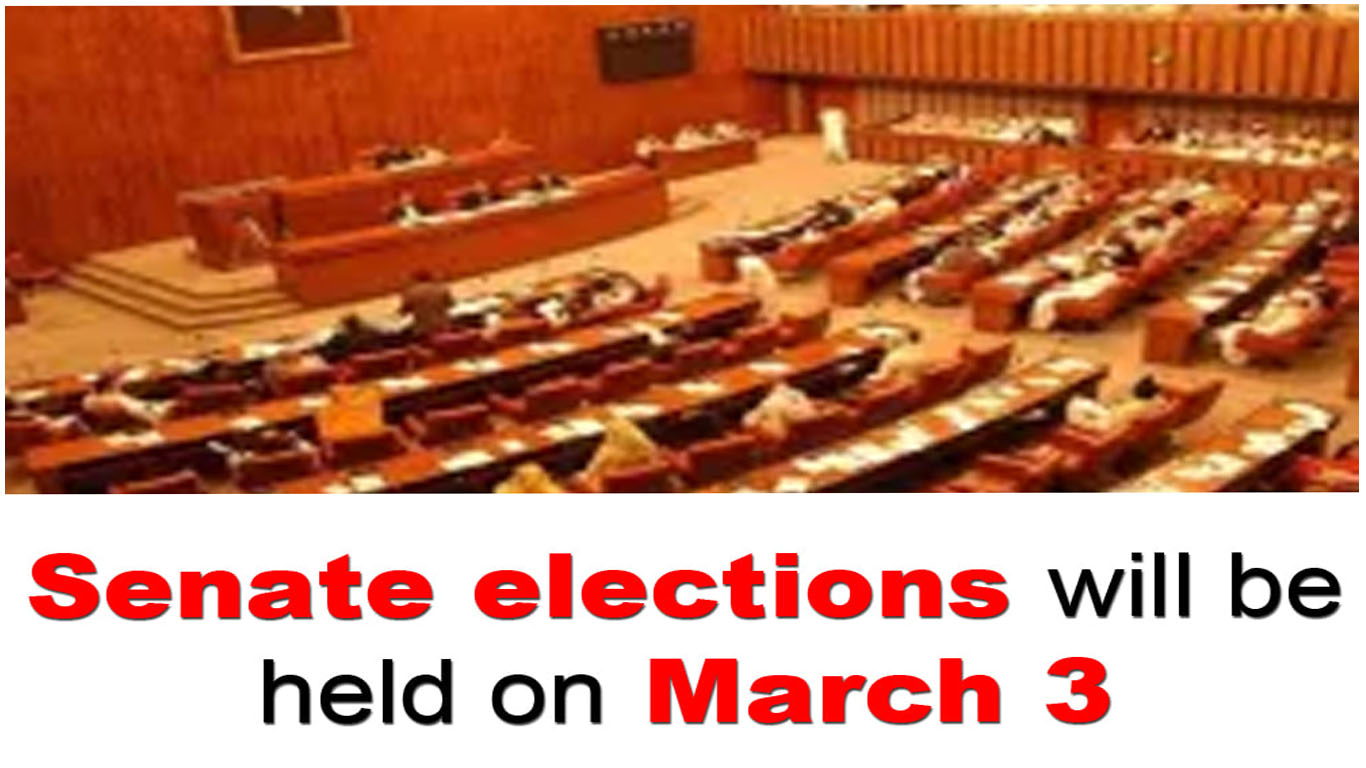 Senate Elections 2021 Pakistan