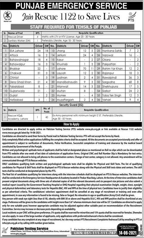 Punjab Primary & Secondary Healthcare Department Jobs June 2021