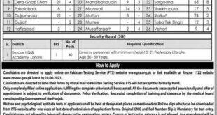 Punjab Emergency Service (Rescue 1122) Jobs June 2021