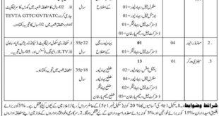Punjab Jail Khana Jat Department Jobs June 2021