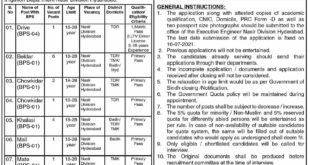 Executive Engineer Office NASIR Division Hyderabad Jobs July 2021