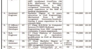 Primary & Secondary Healthcare Department Balochistan Jobs 2021