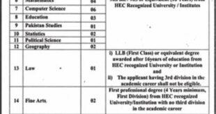 University of Jhang UOJ Teaching Staff Jobs 2021